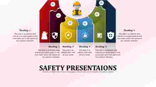 safety powerpoint presentation template
