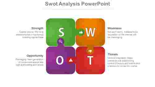 Puzzle Swot Analysis Powerpoint