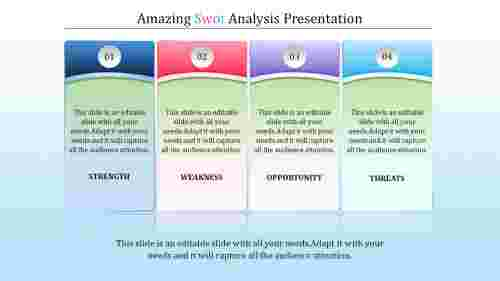 About Swot Analysis Powerpoint