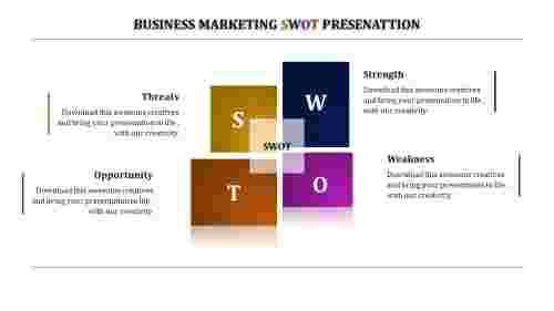 business swot analysis template-business marketing swot