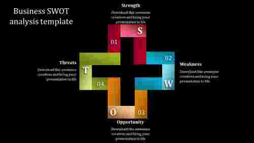 Premium business SWOT analysis template
