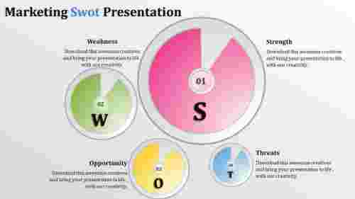 Marketing swot analysis template - half circled model