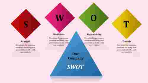 Cool SWOT analysis template download