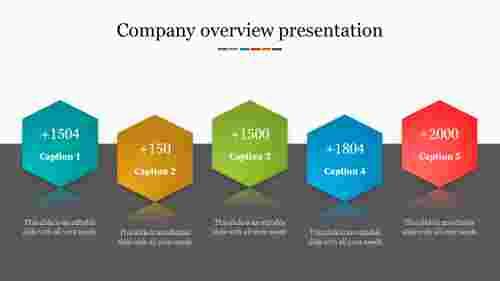 Bestcompany overview presentation template