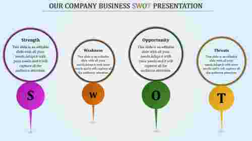 plain swot template powerpoint