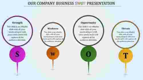 plain SWOT template powerpoint
