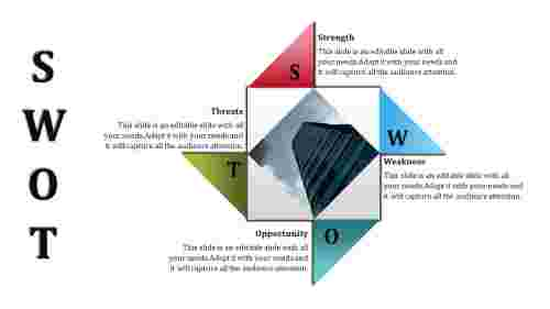 measurable SWOT template powerpoint
