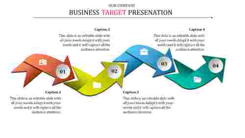 Business target presentation-fish model