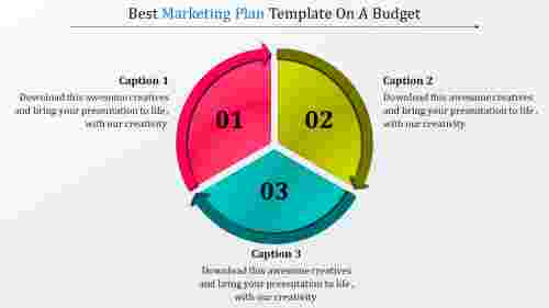Process of Best Marketing Plan Template