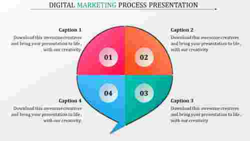 Digital marketing presentation template with Callouts design