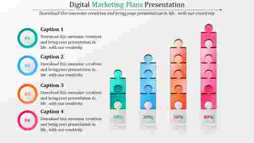 Digital Marketing Plan PPT - Puzzle model