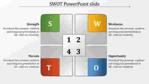 adhered SWOT PowerPoint slide