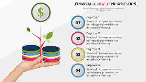 growth strategy presentation-financial growth