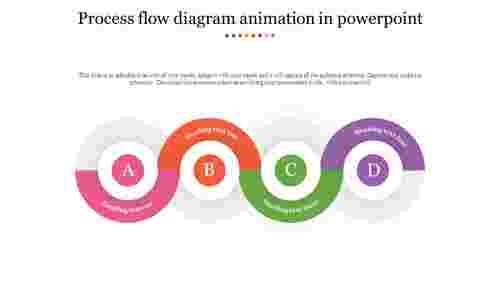 Circleprocessflowdiagramanimationinpowerpoint