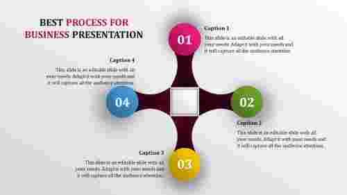 business presentation PPT