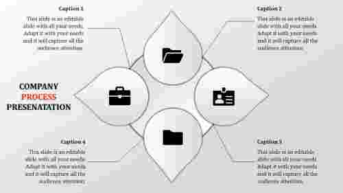 company process presentation