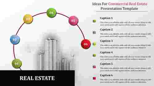commercial real estate presentation te
