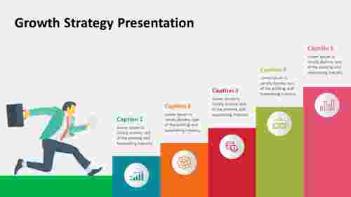 Growth strategy presentation for Business