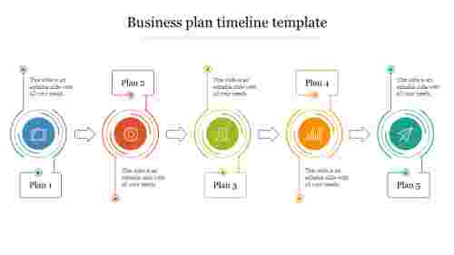 Creative Business Plan Timeline Template design