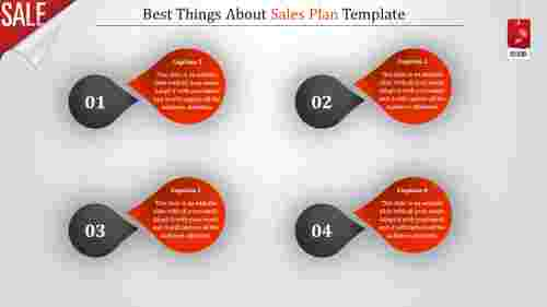 A four noded sales plan template