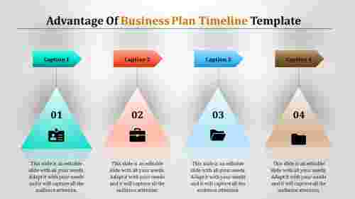 Triangle Shape Business Plan Timeline Template