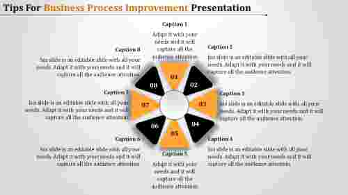 Best amazing business process improvement presentation