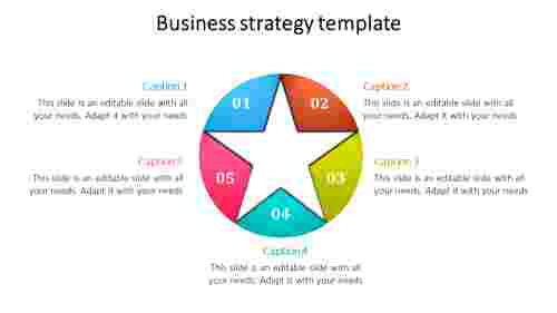 Star model business strategy template