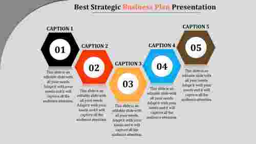 strategic business plan
