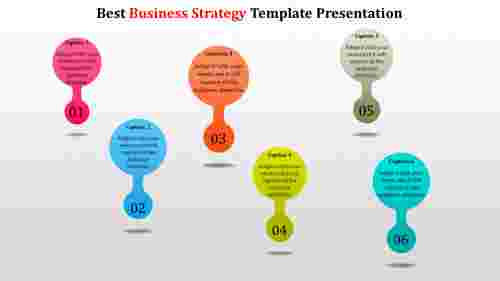 Non-circular business strategy template