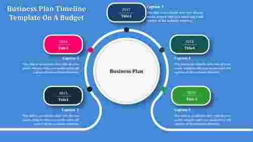 anchored business plan timeline template