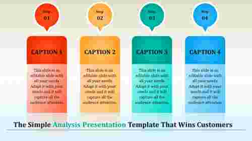 analysispresentationtemplate