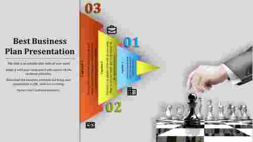 businessplanpresentationPPT