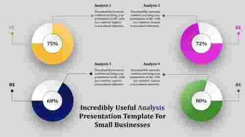 evaluate Analysis Presentation Template