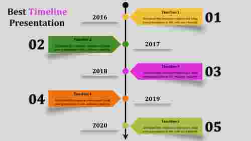 Verticle Best Timeline Powerpoint
