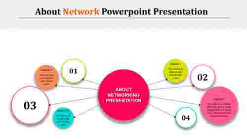 networkpowerpointtemplate