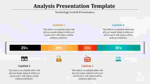 analysispresentationtemplate