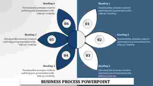 Business%20Process%20PowerPoint