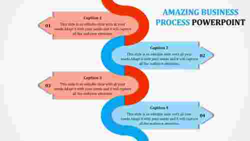 business process PowerPoint-Bend model
