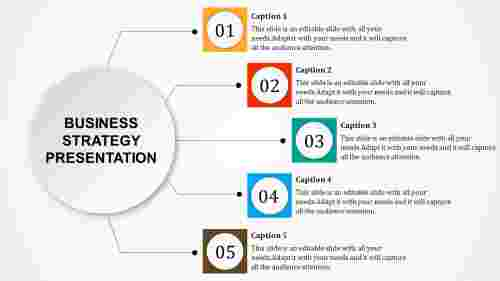 Circular-spokes business strategy template