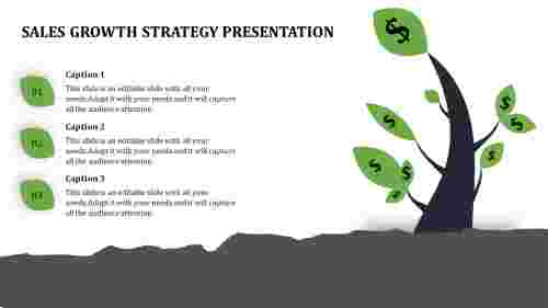 Tree model sales growth strategy presentation
