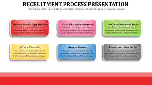 Simplerecruitmentprocesspowerpoint