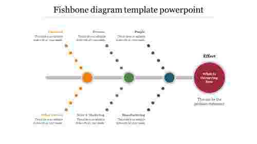 MethodsofFishbonediagramtemplatepowerpoint