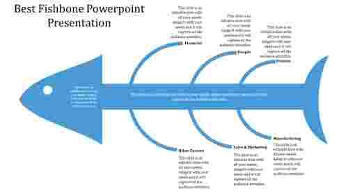 Fishbonepowerpointpresentationtemplate