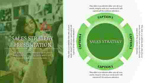 sales strategy presentation