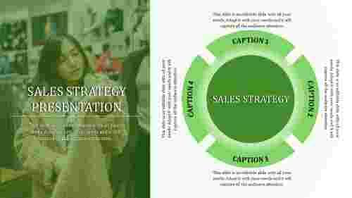salesstrategypresentation