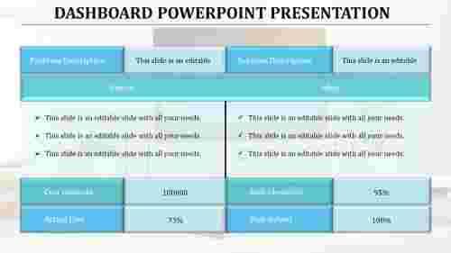 Innovativedashboardpowerpointslides