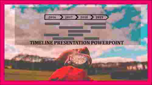 Mind Blowing Timeline Presentation Powerpoint
