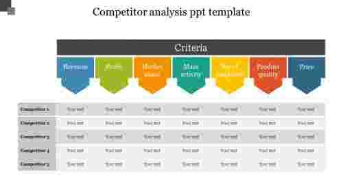 CompetitoranalysisPPTtemplate