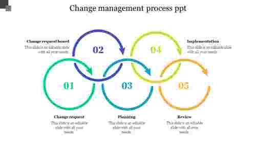 Change management process ppt Design