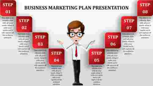 Steps For Business Marketing Plan Powerpoint Presentation